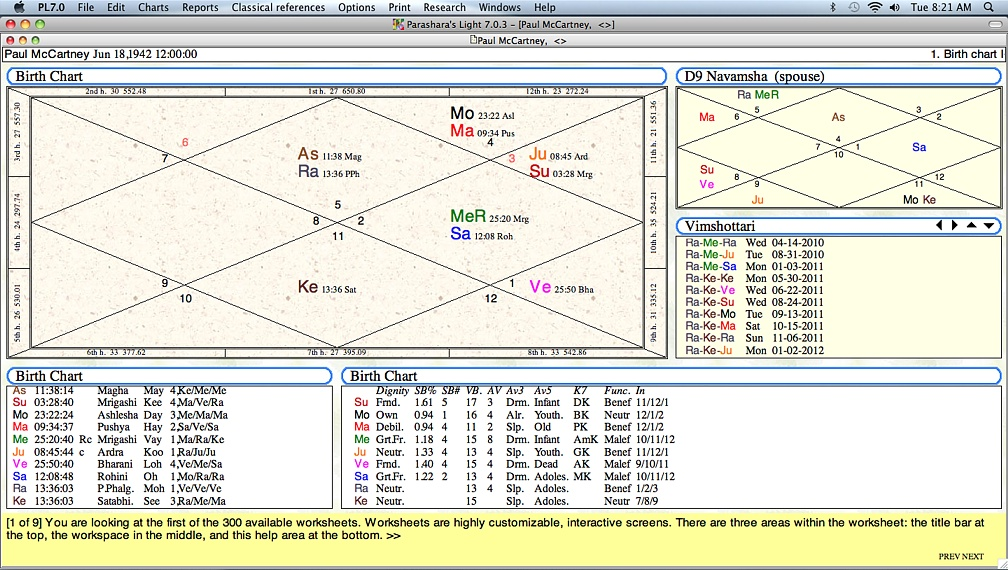 Best Of Vedic Astrology Chart Summary U003e Free Vedic Astrology