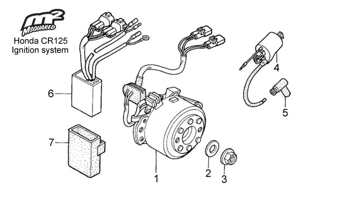 honda 125 for1987 cdi box wiring diagram