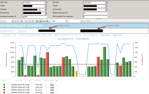 SSIS Reporting Pack - Executions