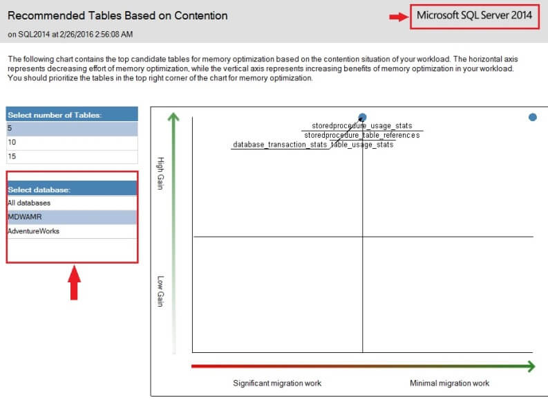Comparison of AMR Data Collection and Reports in SQL 2016 and SQL 2014