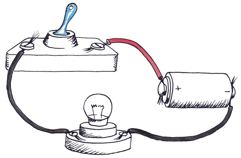 parts of simple electric circuit