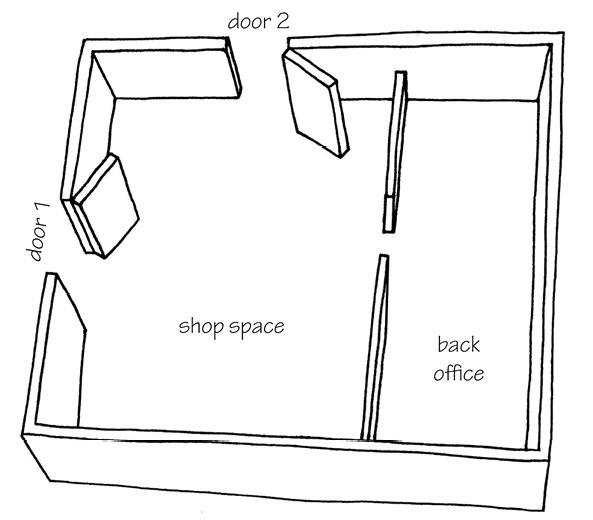 a simple shop door alarm
