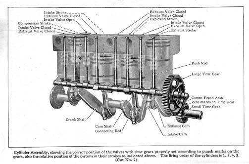 Ford Manual