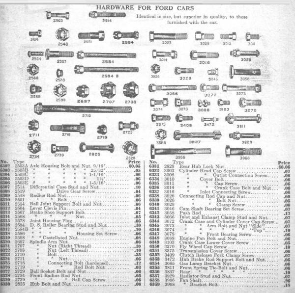 bolts and nuts size chart - Morenimpulsar