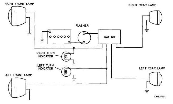 Turn Signal Diagram - Wiring Diagram Progresif