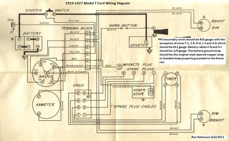 Ford Model A Wiring Diagram - Wiring Data schematic