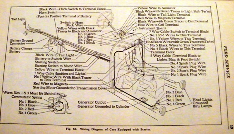 1930 Model A Wiring Diagram Control Cables  Wiring Diagram
