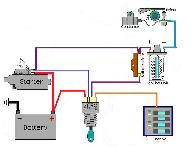 Ford 2000 Tractor Wiring Diagram 6 Volt System Model T Ford Forum Texas T Dist Keeps Burning Condensers