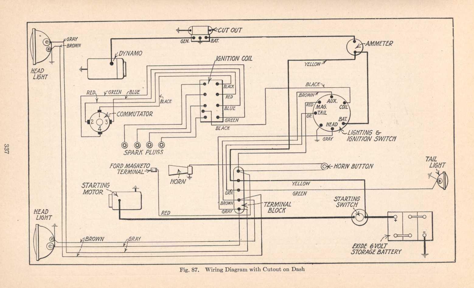 1931 ford engine diagram