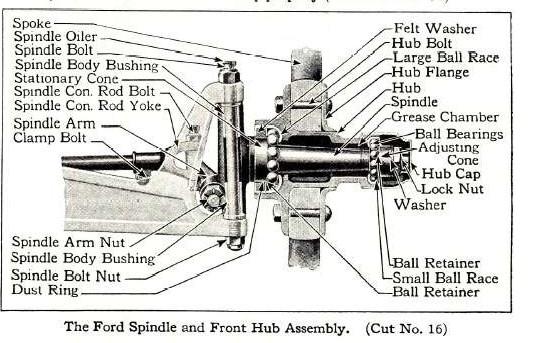 wheel hub diagram piperboxster porsche boxster suspension details