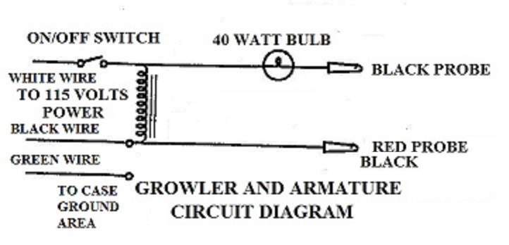 Growler Wiring Diagram - 8euoonaedurbanecologistinfo \u2022