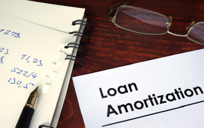 Mortgage Amortization How Does it Work? - The Mortgage Professor