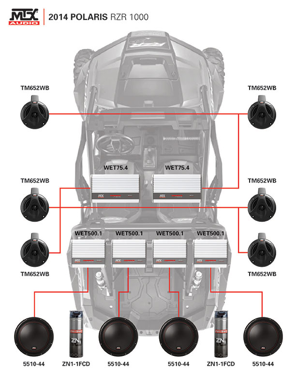 Do I Need a 2nd Battery for My UTV Audio System? MTX Audio