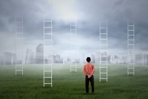 İş Bulma Duası