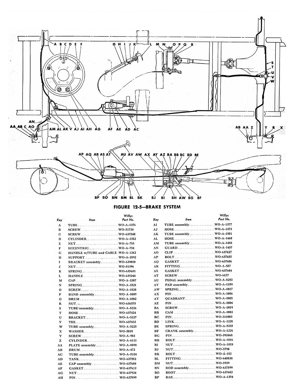 willys jeep wiring diagram for 1957