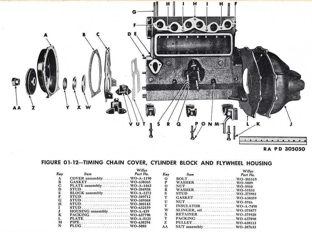 mb gpw wiring diagram