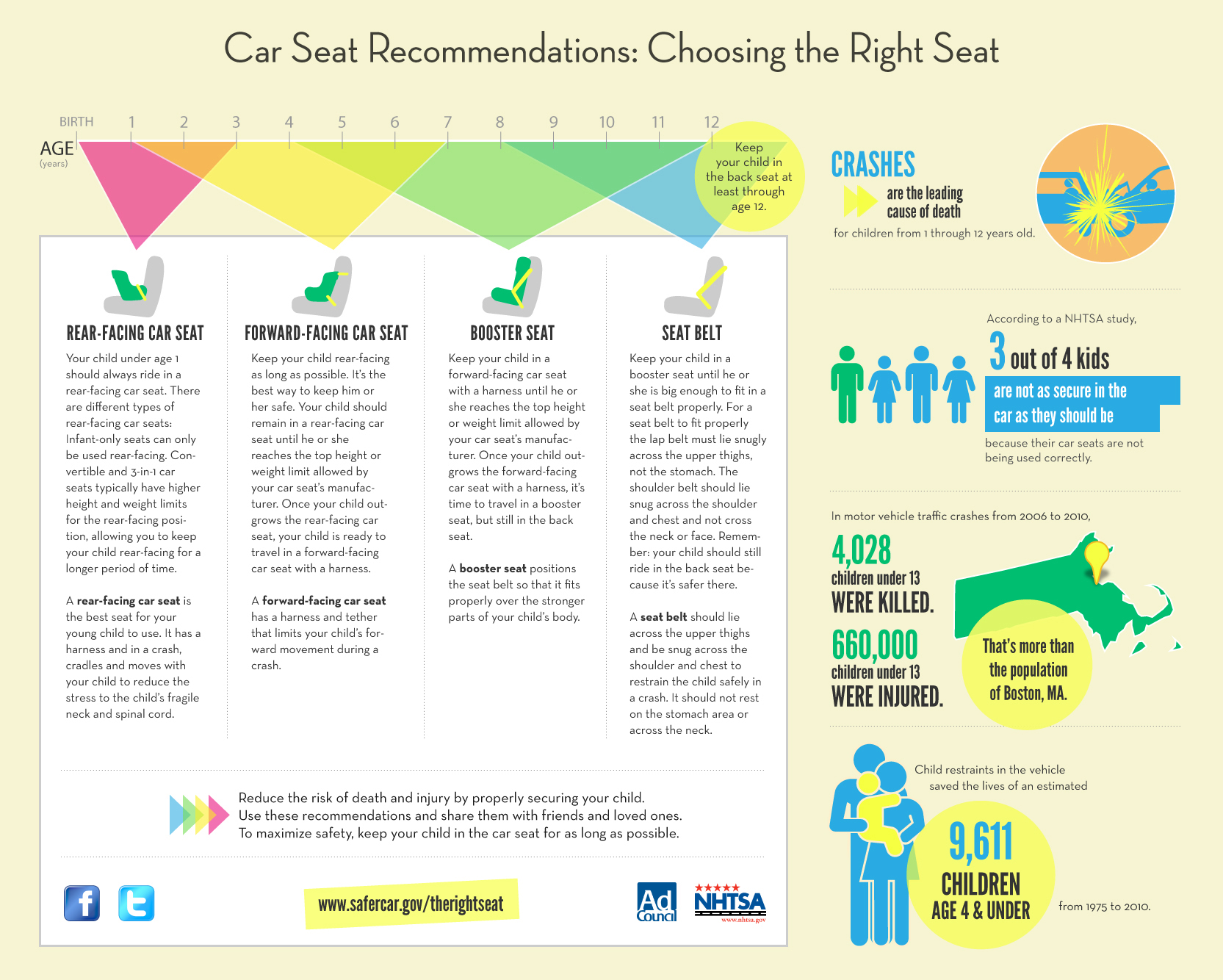 Buckle Up Child Seat Safety Nj Family April 2012