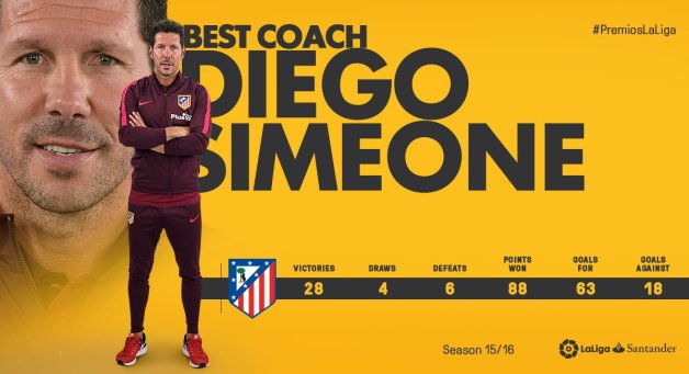 Diego SIMEONE best coach of La Liga