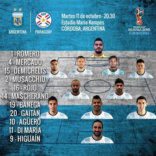 Argentina Line-up vs. Paraguay