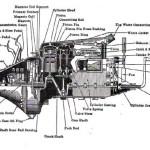 26-motor