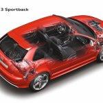 Audi-RS3-Sportback-11