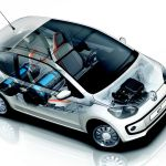 Volkswagen-Eco_Up-2