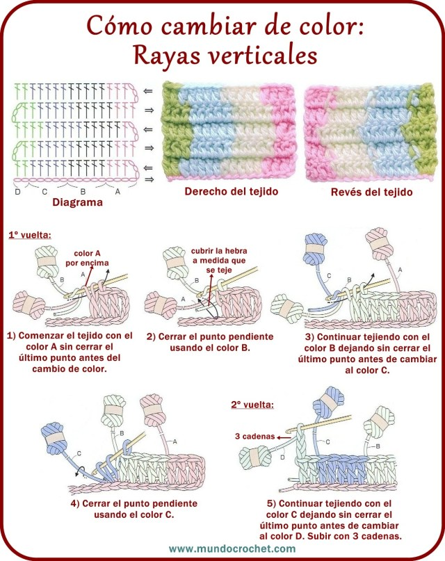 Cambio de color en crochet