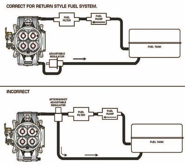 holley carburetor fuel filter