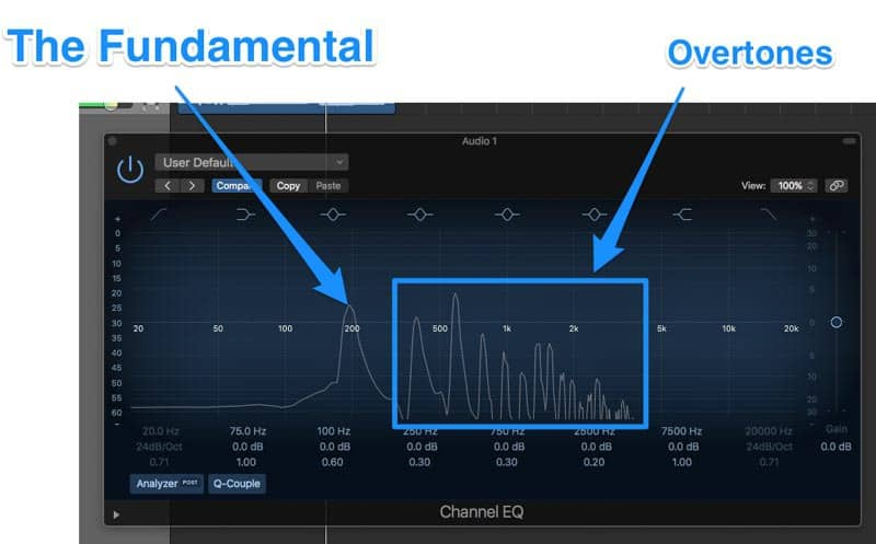 How To Use EQ Like a Pro (4 Key Approaches  10 Top Tips)