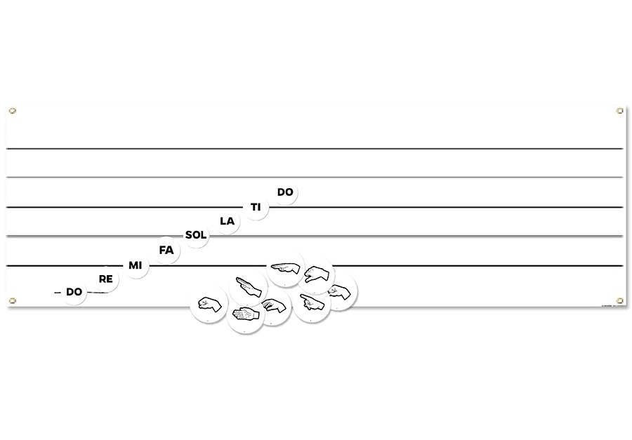 Music in Motion GIANT SINGLE STAFF Wall Chart  MUSIC-GO-ROUNDS Set - music chart