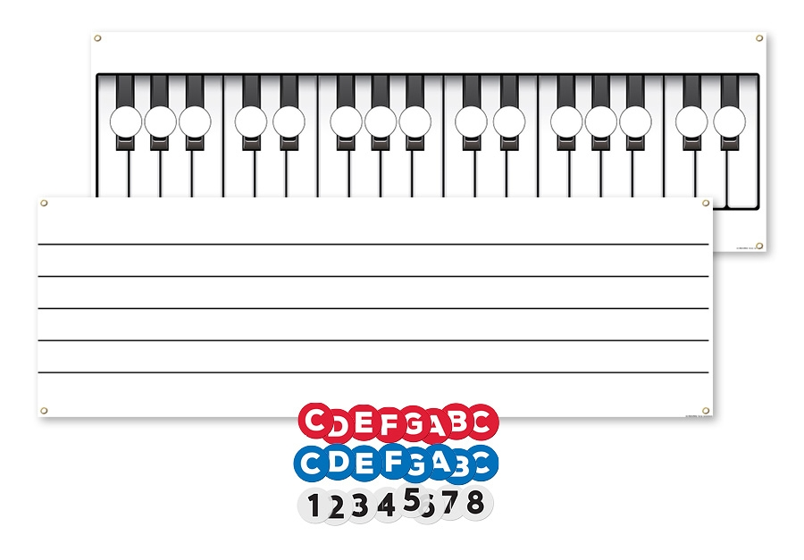 Music in Motion GIANT STAFF  KEYBOARD WALL CHARTS  NOTE NAMES
