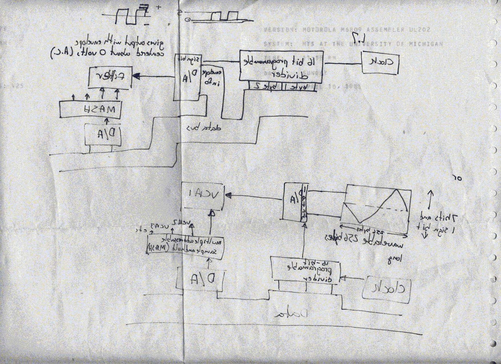 synth schematics digital delay line