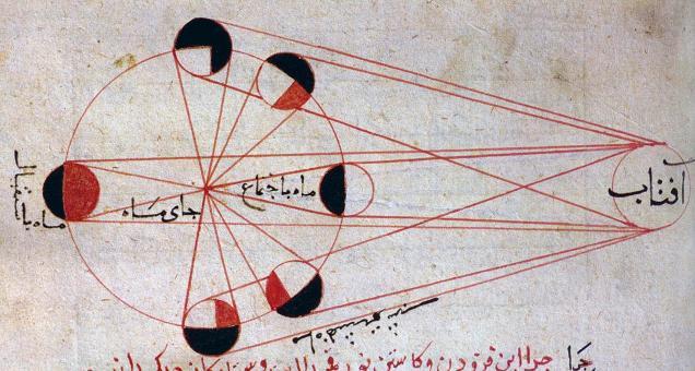 Ilmuwan Hebat Islam Abu Royhan Al Biruni