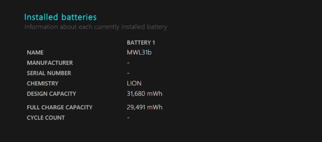 Installed batteries