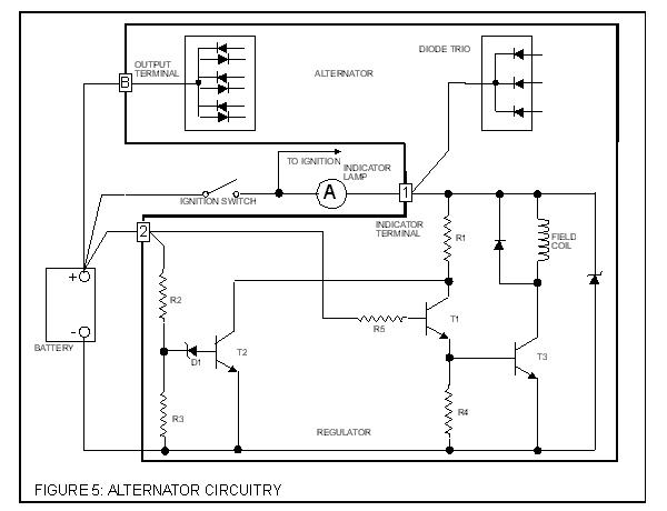 Wiring Diagram Fiat Dino - Wiring  Schematics Diagram
