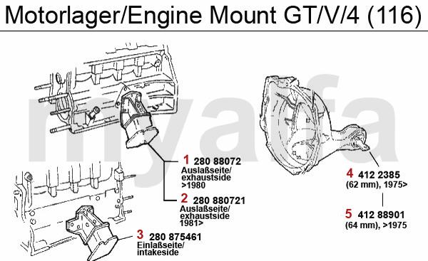 Alfa Romeo GT/V/6 (116) Engine, Engine Parts  Alfa Romeo Piston