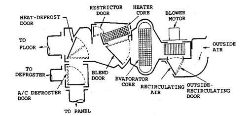 koppel split type aircon wiring diagram