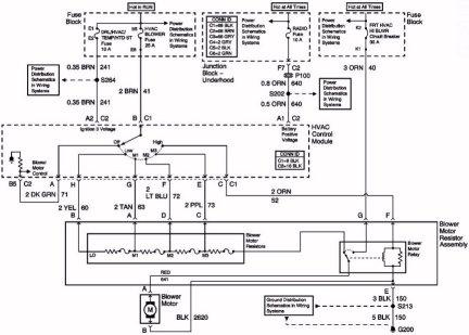 Blower Motor Resistors - Chevy Venture
