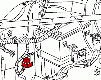 fuse box diagrams 2001 chevy venture