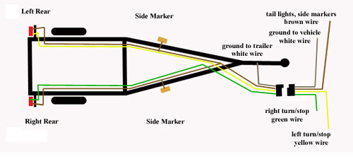 wire diagram white semi