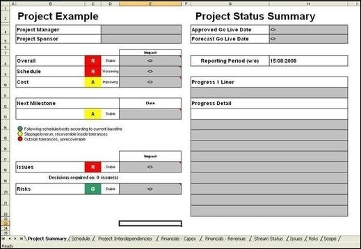 Project Management Report u2013 from wwwMy-Project-Management-Expert - project status sheet