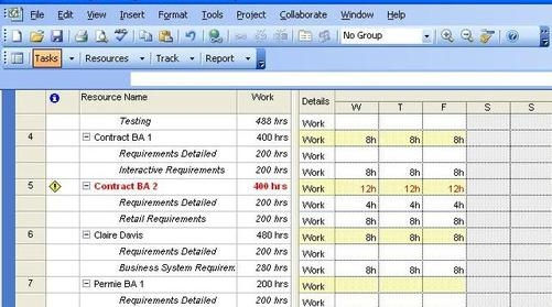 Project Resource Scheduling, Project Resource Schedule, Project
