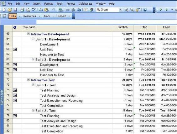 sample project plan - Ozilalmanoof - Project Plan Sample