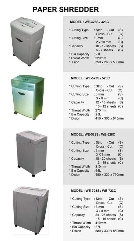 where to buy a paper shredder in hong kong Does anyone know where i can rent an industrial sized paper shredder for at  home use  type shred or shredding into yelp search and you'll get one.