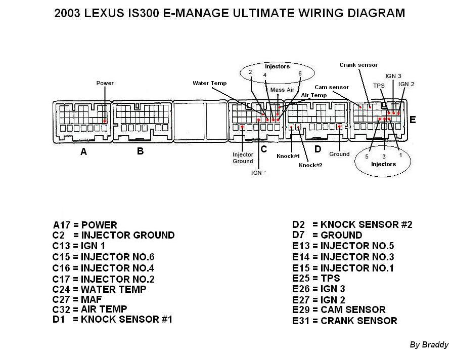 Fuse Box For Lexus Is300 Index listing of wiring diagrams