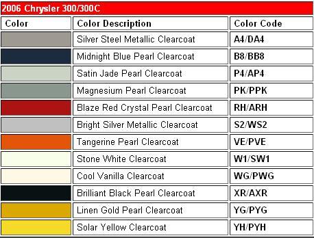 diagram of chevy cobalt ecotec engine similiar ecotec engine