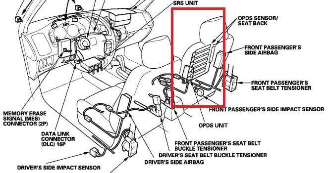 Honda/Acura Airbag Code 8-1 and/or 8-5 - MyAirbags - Airbag Reset