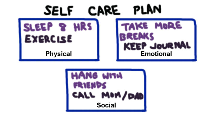 How To Create a Self Care Plan  wwwmyanxiousworld - care plan template
