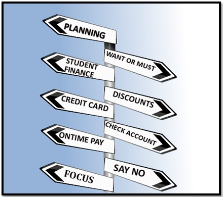 Money Management Tips for College Students Assignment Help