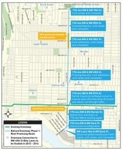 Ballard Greenway Map